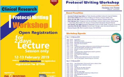 Clinical Research Protocol Writing Workshop Open Registration